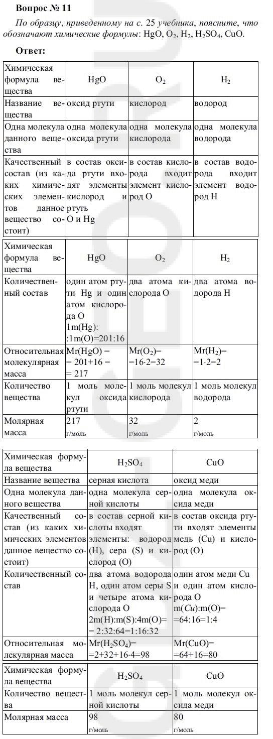 Гдз по химии 9 класс рудзитис фельдман решебник.